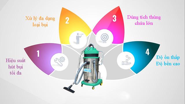 Ưu -điểm của máy hút bụi công nghiệp Supper Clean AC802J-3