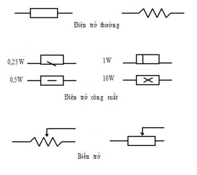 Ứng dụng Điện trở của dây dẫn