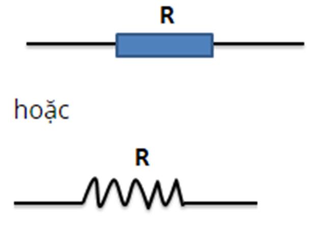 tìm hiểu Điện trở của dây dẫn